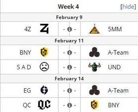 DPC联赛本周预热:2月10日TI9决赛重现,TNC迎战BOOM力争Major席位