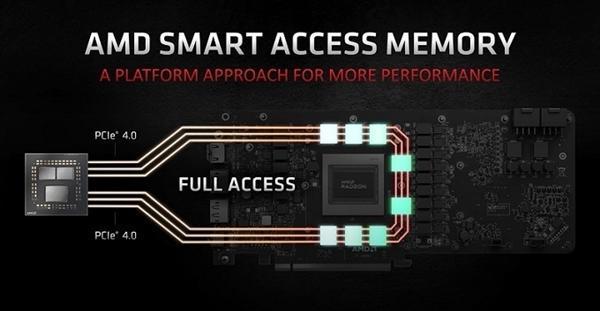SAM神技支持CPU显卡合体,AMD希望与NVIDIA、Intel合作