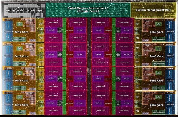 AMD Zen3核心面积公布:比11代酷睿小整整1/4