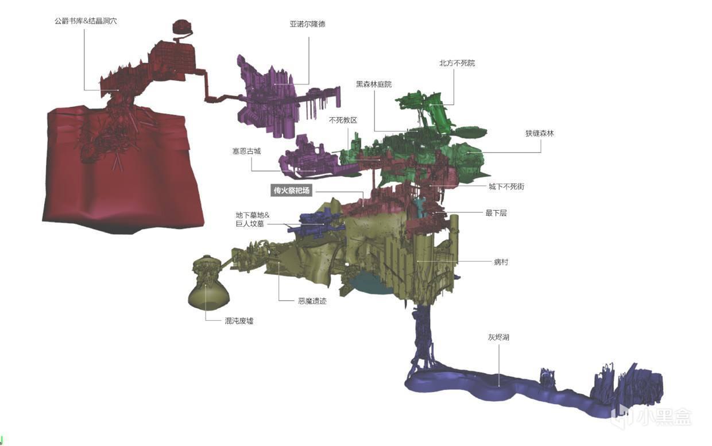 浅谈魂1的地图设计艺术 它为何令玩家如此着迷